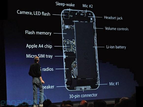 iPhone 4 Interior