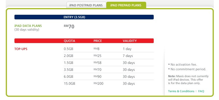 Maxis Prepaid Data Plans for iPad