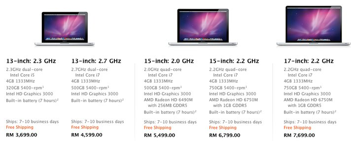 MacBook Pro 13 inch,15 inch & 17 inch Price List