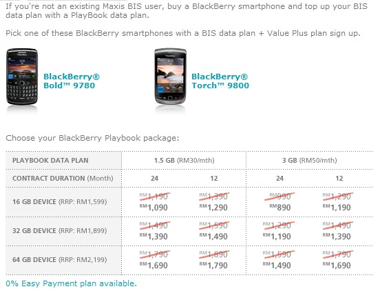Maxis Blackberry Playbook Plans for non BIS account