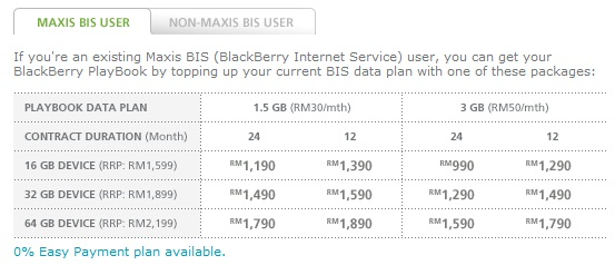 Maxis Blackberry Playbook Plans