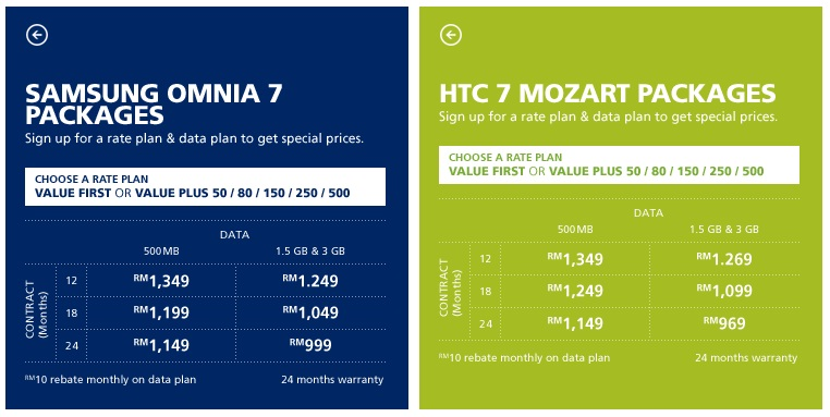 Maxis Samsung Omnia & HTC Mozart Windows Phone packages